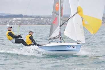 Defending World Champion, Miker Holt and Carl Smit on the charge at Weymouth